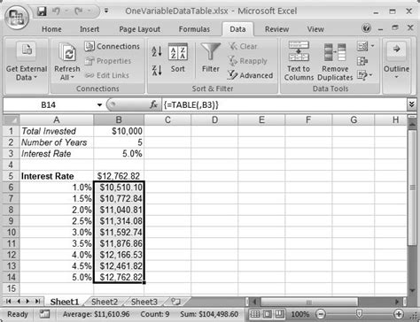 One Variable Data Table Excel 2013 by Section 13 3 Variable Data Tables Excel 2007 C The