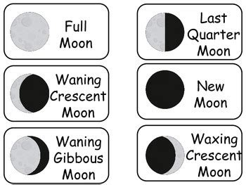 Solar System Trading Cards Template by Solar System And Planets Picture Word Flash Cards