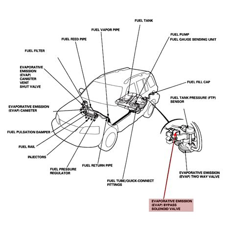 2011 honda crv repair manual wiring diagrams wiring diagrams
