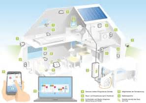 smart home systems smart home at ish 2015 top fair