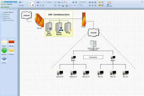 free flowchart maker six best flowchart software visio like