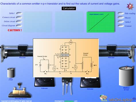 transistor characteristics experiment characteristic of common emitter n p n transistor and find value of current and voltage gain