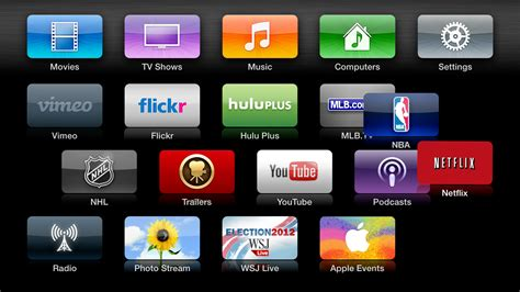 Best Home Design Shows On Netflix 6 tips for getting more from your apple tv macworld