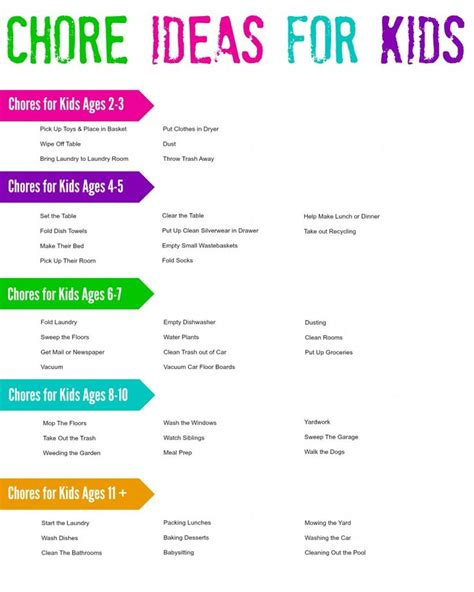 Chores List For Family Chore Ideas For Chore Charts Chart