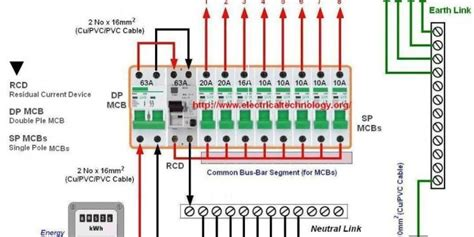 house wiring diagram south africa home wiring and