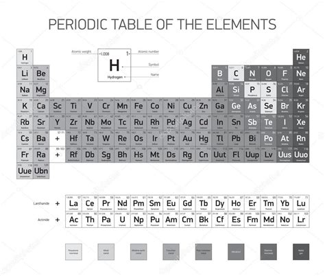 tabla de resta en blanco y negro a hojas de ejercicios de tabla periodica de los elementos vectores dise 241 o versi 243 n