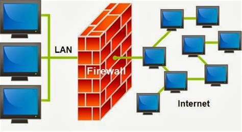 best free firewall review what are the best free firewall programs