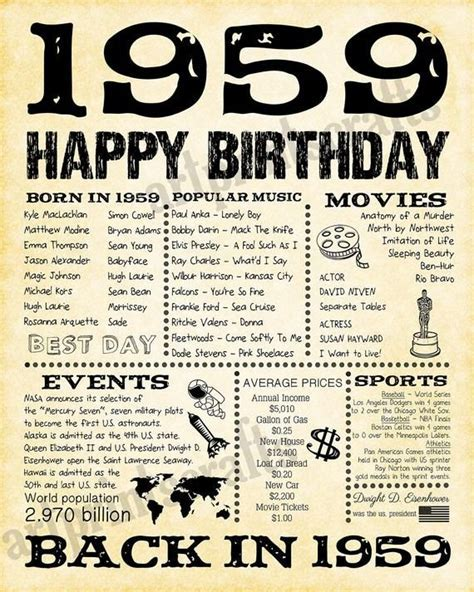 1959, Fun Facts 1959, 60th Birthday, for Husband, Gift for