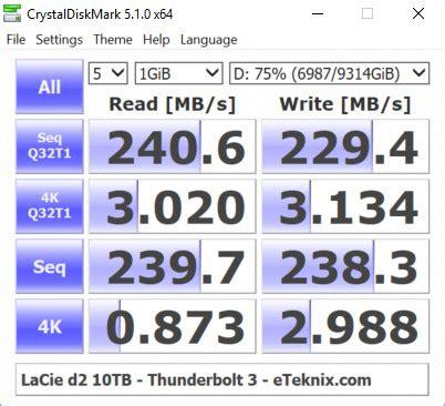 lacie d2 thunderbolt 3 10tb desktop hdd review   eteknix