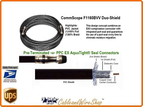 Special Conector Rg11 7c Yuri Product rg11 u dual shield coaxial cable 75 3 incorporated