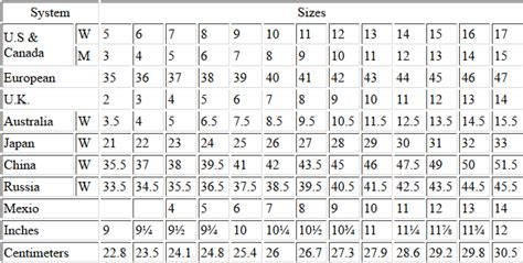shoe size chart from mexico to usa mexican shoe size converter style guru fashion glitz