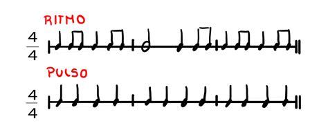 imagenes ritmo musical tu solfeo pulso y ritmo