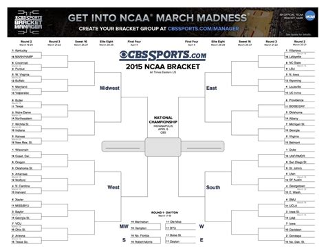 2015 ncaa basketball march madness bracket march madness wine madness rockin red blog