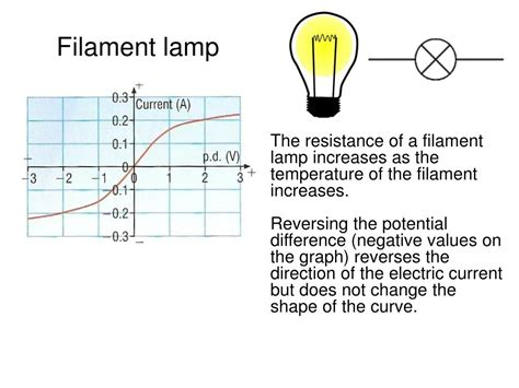 how does current change through a resistor ppt aqa gcse physics 2 5 current electricity powerpoint presentation id 418298