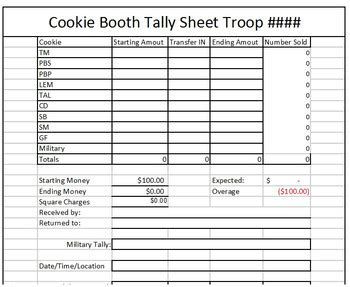 Scout Cookie Tracking Spreadsheet by Scout Cookie Booth Tracker Abc Baker By Suellen