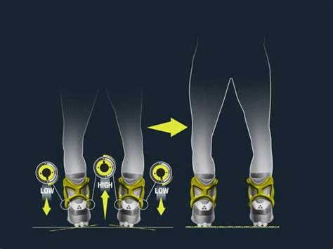 ski boot canting fischer boot canting technology flattens ski for better