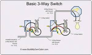 3 way and 4 way switch wiring for residential lighting light switches residential lighting