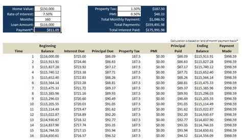 mortgage spreadsheet template mortgage payment calculator with taxes and insurance