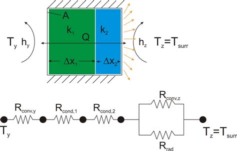 resistance in parallel heat transfer heat transfer and applied thermodynamics fundamentals of thermal resistance
