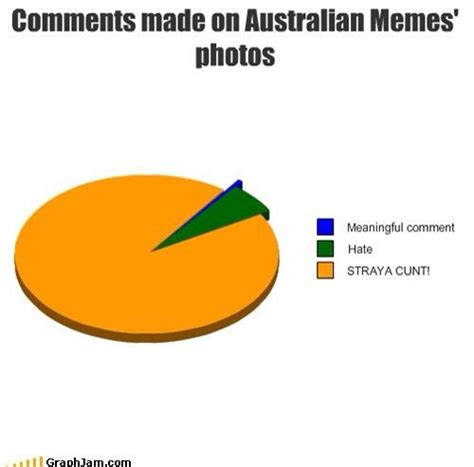 australia memes best collection of australia pictures the world s catalog of ideas