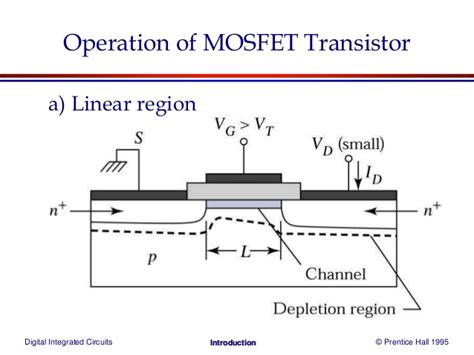 kegunaan transistor 2n3055 transistor mosfet lineal 28 images transistor tutorial part 10 of 14 working with mosfet s