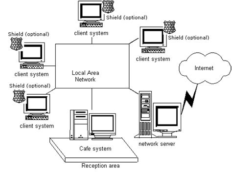 internet cafe floor plan technooutsource com your offshore it team