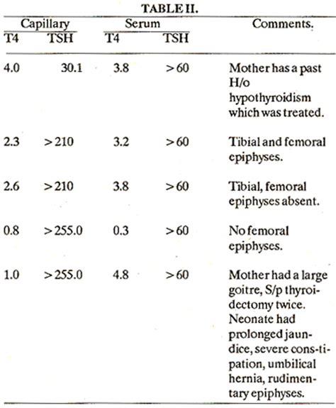 bureau de change issy les moulineaux normal range of thyroid 28 images thyroid peroxidase