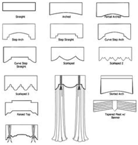 Types Of Cornice Mouldings 1000 Images About Cornice Board Ideas On