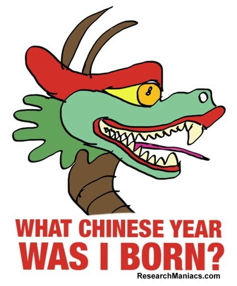 born year meaning what day of the month was i born and what does it mean