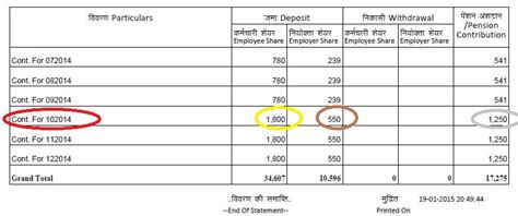 epf rate employer 2015 epf a c interest calculation components exle