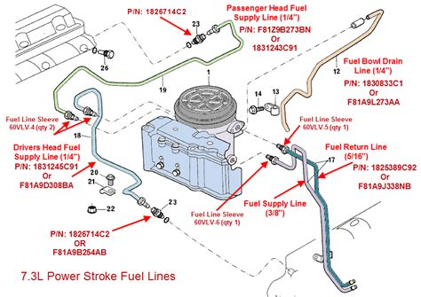 7 3 Powerstroke Fuel System Diagram