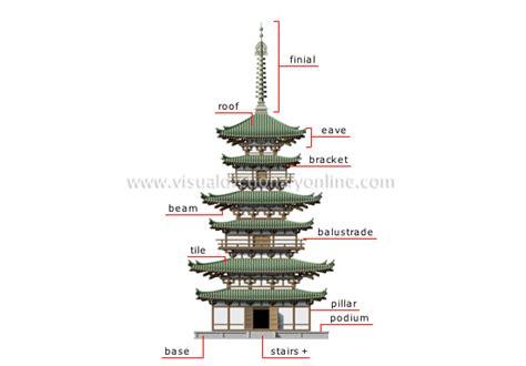 pagoda house plans
