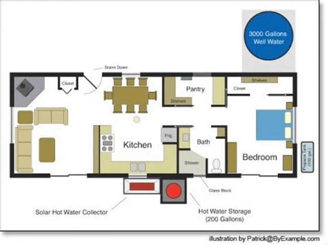 Home Design For 30x40 Site | free house plan 30x40 site home design and style