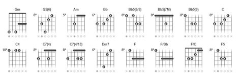 comfortable john mayer chords your body is a wonderland guitar tabs and chords john