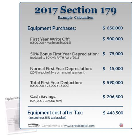what is section 179 depreciation qualifying section 179 tax deduction section179 org