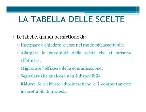Task L by Introduzione Ai Supporti Visivi Nei Disturbi Pervasivi Dello Sviluppo