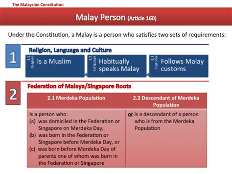 there were no cina helens in malaya 書 政 shuzheng