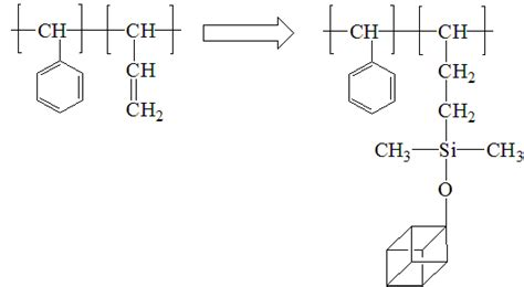 Ethylene Vinyl Acetate Data Sheet - acrylates copolymermsds gt gt methacrylic acid copolymer ld