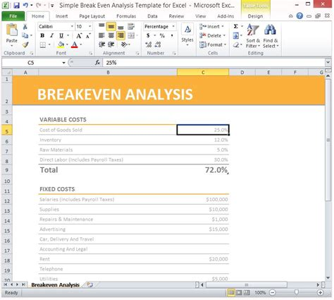 free even analysis template simple breakeven analysis template for excel 2013