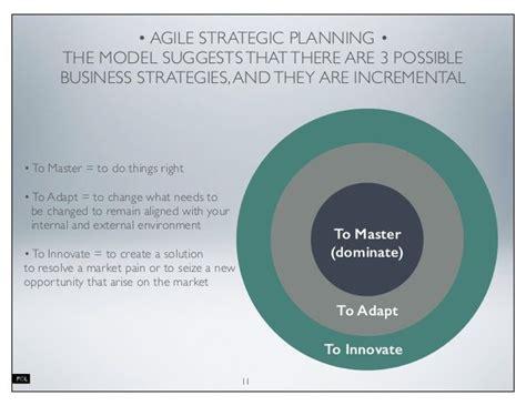 Management Strategic 5 In 1 8 17 best images about management strategic planning on