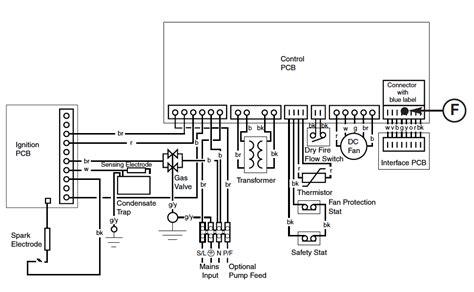 baxi combi boiler wiring diagram efcaviation