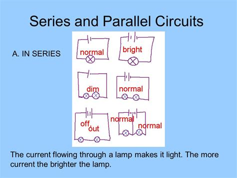resistors in series and parallel lab report introduction electricity show clip on introduction to electricity ppt