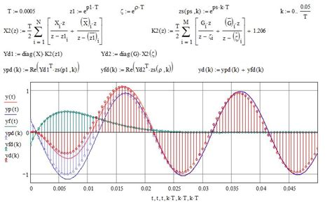 digital filters analysis design and signal processing applications books direct methods for frequency filter performance analysis