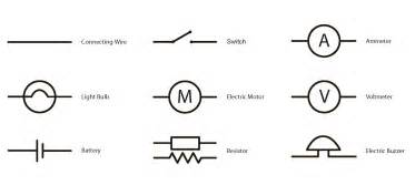 electrical schematic symbols for power point get free image about wiring diagram