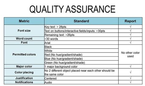 quality assurance metrics template project quality metrics pictures to pin on