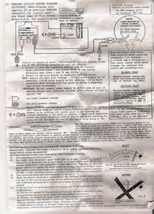 norton atlas wiring diagram electrical schematic