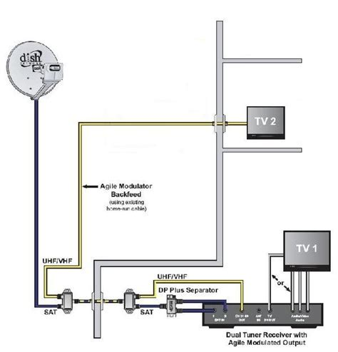dual dvr wiring diagram wiring diagrams