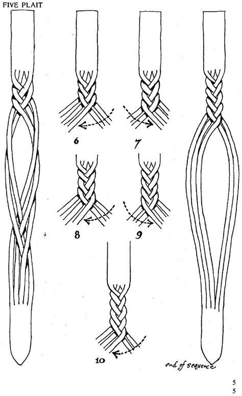 Twist Hairstyle Tools Clipart Hammer 1000 ideas sobre pulseras de cuero trenzadas en