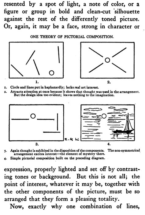 layout and composition art theory of pictorial composition how to layout and