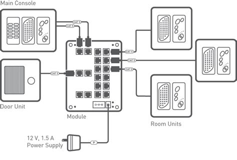 wiring diagram for intercom system phone intercom wiring